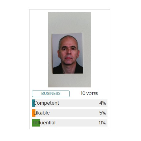 Comment évaluer sa photo de profil LinkedIn ?